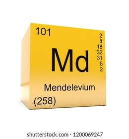 Mendelevium chemical element symbol from the periodic table displayed on glossy yellow cube 3D render