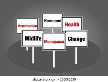 Menopause women's health signs