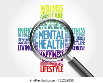 Mental health word cloud with magnifying glass, health concept