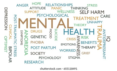 Mental health word tag cloud. 3D rendering, white variant.
