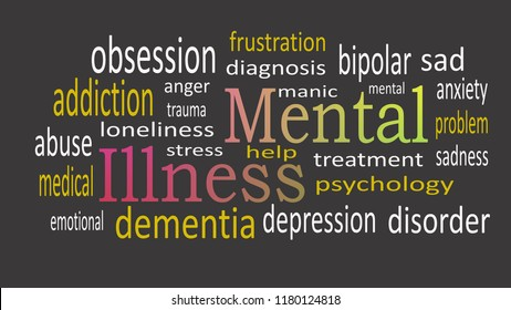 Mental Illness, word cloud concept on black background.