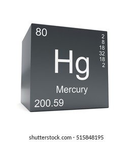 Sodium na element periodic table sodium stock vector royalty free mercury chemical element symbol from the periodic table displayed on black cube 3d render urtaz Gallery