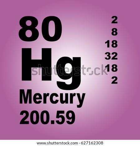 Royalty Free Stock Illustration Of Mercury Periodic Table Elements