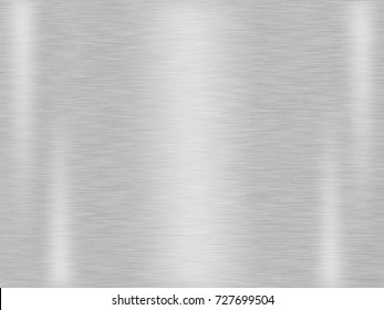 Metal plate background,abstract,Stainless steel background,stainless plate texture