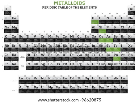 Metalloids Periodic Table Elements Stock Illustration 96620875