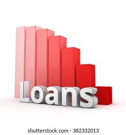 The microfinance sector is in a crisis. Word Loans against the red falling graph. 3D illustration jpeg