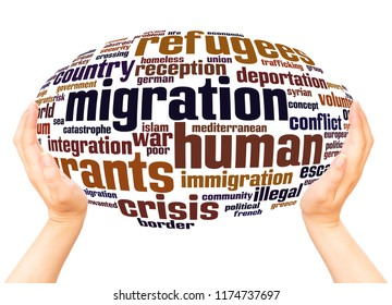 Migrant and Refugee word cloud hand sphere concept on white background.