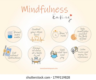 Mindfulness Eating Infographic English Version