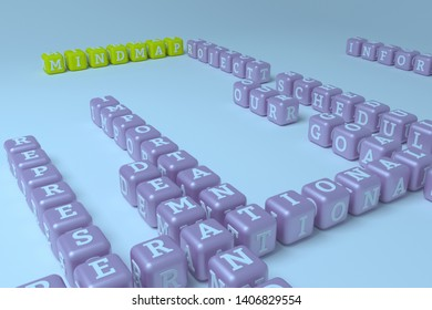 Mindmap, business keyword crossword. Graphic resource, texture or background, for web page or design. 3D rendering.