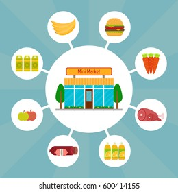 Minimarket building front facade and food icons. Illustration in flat style.