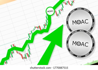 MOAC going up; MOAC cryptocurrency price up; flying up success growth price rate chart (place for text, price) 3d illustration