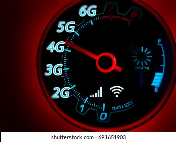 Mobile network and internet on speed indicator