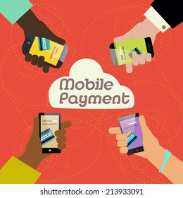 Mobile payment template