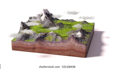 model of a cross section of ground with mountains, meadows and clouds (3d illustration, isolated on white background)