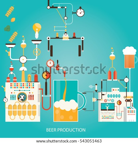 technology in the beer industry