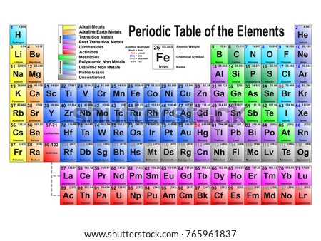 modern updated version of the periodic table of the elements vector illustration