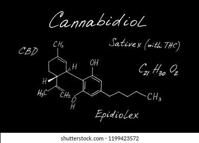 Molecular structure of Cannabidiol