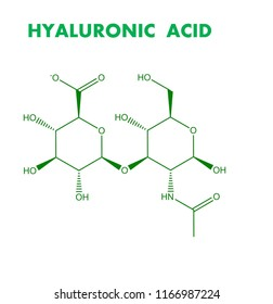 Molecular structure of hyaluronic acid (important biomolecule)