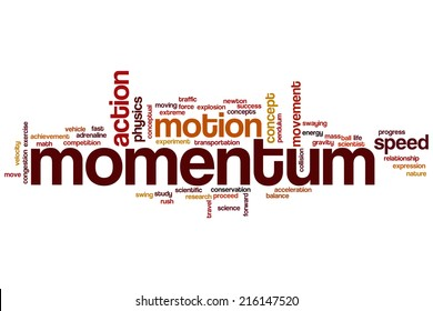 Momentum concept word cloud background