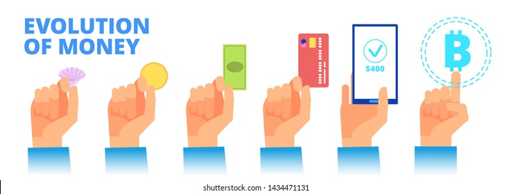 Money evolution. From cow barter to cryptocurrency transition. concept money coin cash, banking card and crypto gold bitcoin illustration