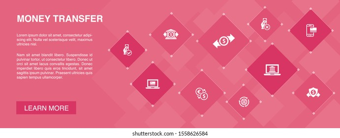 money transfer banner 10 icons concept.online payment, bank transfer, secure transaction, approved payment simple icons