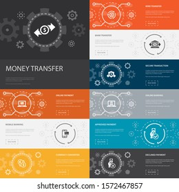 money transfer Infographic 10 line icons banners.online payment, bank transfer, secure transaction, approved payment simple icons