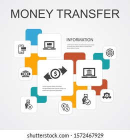 money transfer Infographic 10 line icons template.online payment, bank transfer, secure transaction, approved payment simple icons