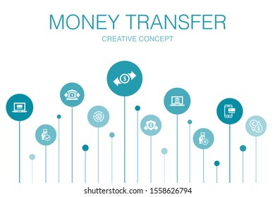 money transfer Infographic 10 steps template. online payment, bank transfer, secure transaction, approved payment simple icons