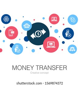 money transfer trendy circle template with simple icons. Contains such elements as online payment, bank transfer, secure transaction, approved payment