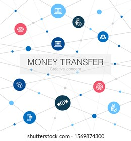 money transfer trendy web template with simple icons. Contains such elements as online payment, bank transfer, secure transaction, approved payment