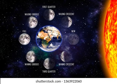 Moon or lunar phases poster. Eight steps of the lunar cycle around the Earth on a space background and the sun. 3d render illustration with text. Earth surface texture provided by NASA.