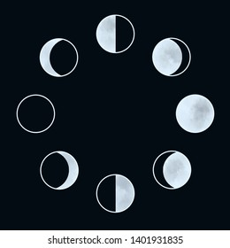 Moon phases cycle, abstrct, black