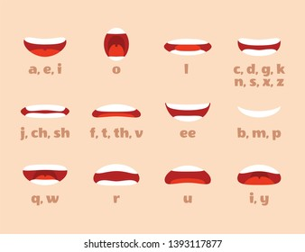 Mouth animation. Cartoon lips speak expression, articulation and smile. Speaking talking mouth isolated set