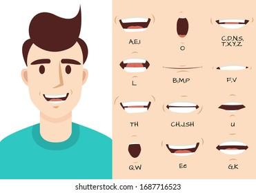 Mouth animation. Male talking mouths lips for cartoon character animation and english pronunciation. Sync speech expression syncing face smile speaking set