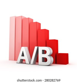 Moving down red bar graph of AB on white. Variation test result concept.