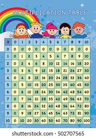 The multiplication table with children