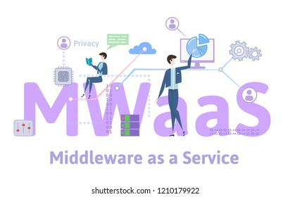 MWaaS, Middleware as a service. Concept with keywords, letters and icons. Colored flat illustration on white background. Raster version.