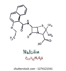 Nafcillin sodium is a narrow-spectrum[1] beta-lactam antibiotic[2] of the penicillin class. As a beta-lactamase-resistant penicillin, it is used to treat infections caused by Gram-positive bacteria.