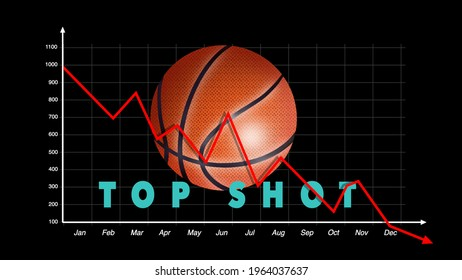 NBA Top Shot moments basketball Graph going down. Redline showing a financial loss. money and sports NBA moments. trade cards