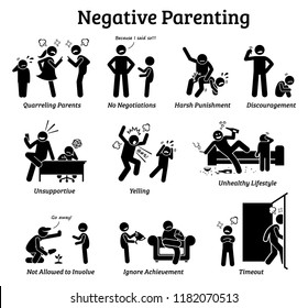 Negative parenting child upbringing. Illustrations depict the negative and unhealthy ways of raising a child such as quarreling parents, harsh punishment, discouragement, yelling, and negligence.
