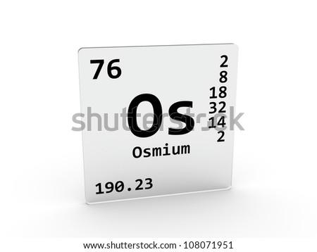 Neon Symbol Ne Element Periodic Table Stock Illustration Royalty