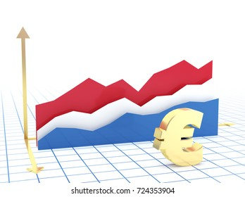 Netherlands economy growth bar graph with flag and currency symbol.