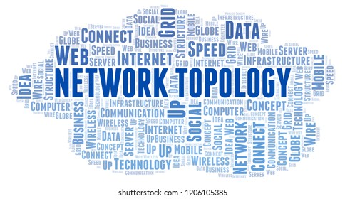 Network Topology word cloud.