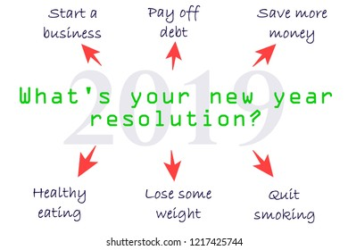 New year resolutions. 2019 Goals to achieve.