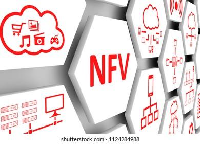 NFV concept cell background 3d illustration