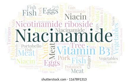 Niacinamide word cloud.