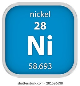 Nickel material on the periodic table. Part of a series.