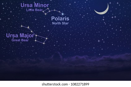 Night sky with the constellation of Ursa Major and Ursa Minor and the North Star. How to finding the Polaris with explain