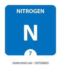 Nitrogen Chemical 7 element of periodic table. Molecule And Communication Background. Chemical Nitrogen N, laboratory and science background. Nitrogen - Nitro chemical minerals and micro elements