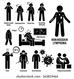 Non-Hodgkin Lymphoma Lymphatic Cancer Symptoms Causes Risk Factors Diagnosis Stick Figure Pictogram Icons